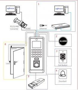 hướng dẫn đấu nối thiết bị kiểm soát cửa f18 bằng hình ảnh 1