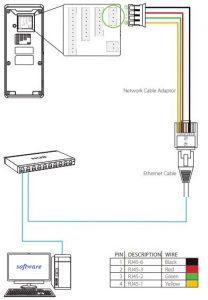 hướng dẫn đấu nối thiết bị kiểm soát cửa f18 bằng hình ảnh 3