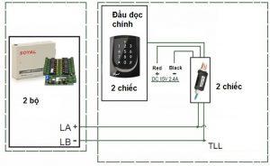 Sơ đồ kết nối soyal 401ro và đầu đọc soyal 725e cho thang máy