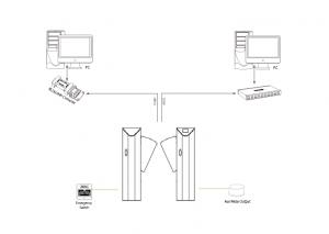 Sơ đồ kết nối flap barrie digiplus.vn