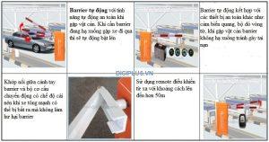 Cổng Barrier tự động là gì - Ứng dụng của Cổng Barrier tự động