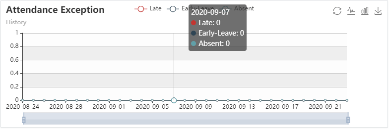 Phần mềm chấm công Bio Time